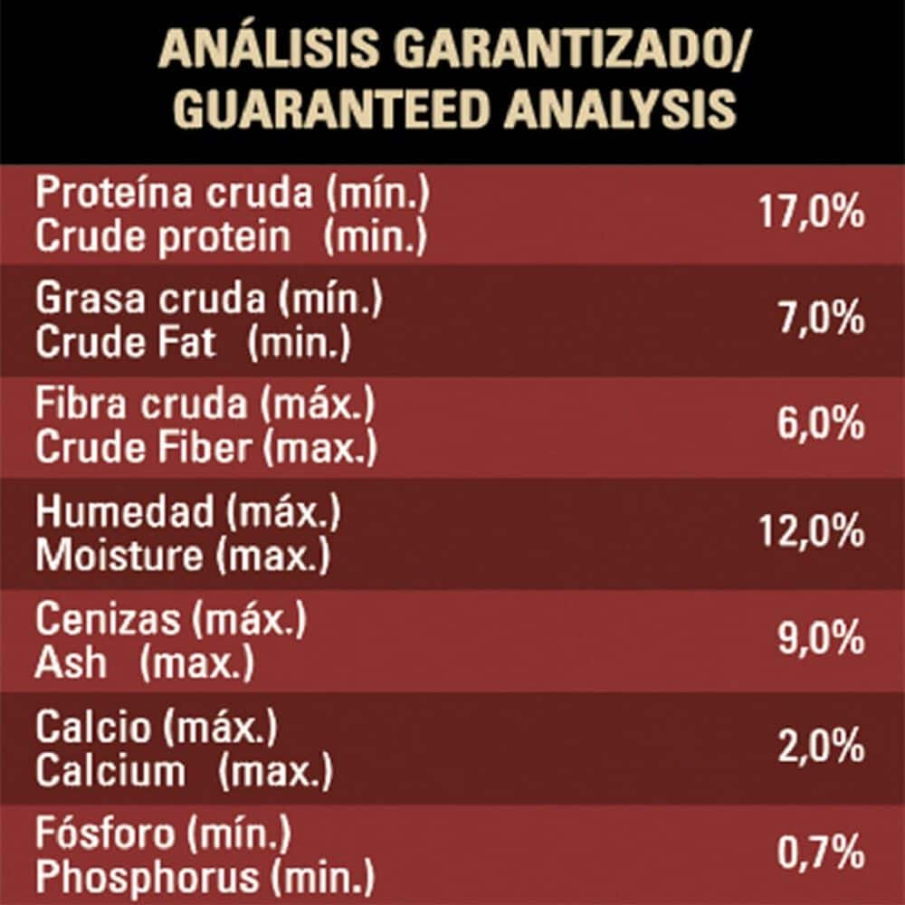 Alimento Para Perro Mainstay Adulto 15 Kg image number 2